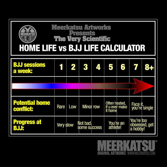 Meerkatsu Home Life vs BJJ Life Calculator