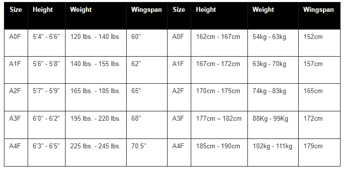 BJJ Gi Size Chart for Gameness Fitted Feather Gi