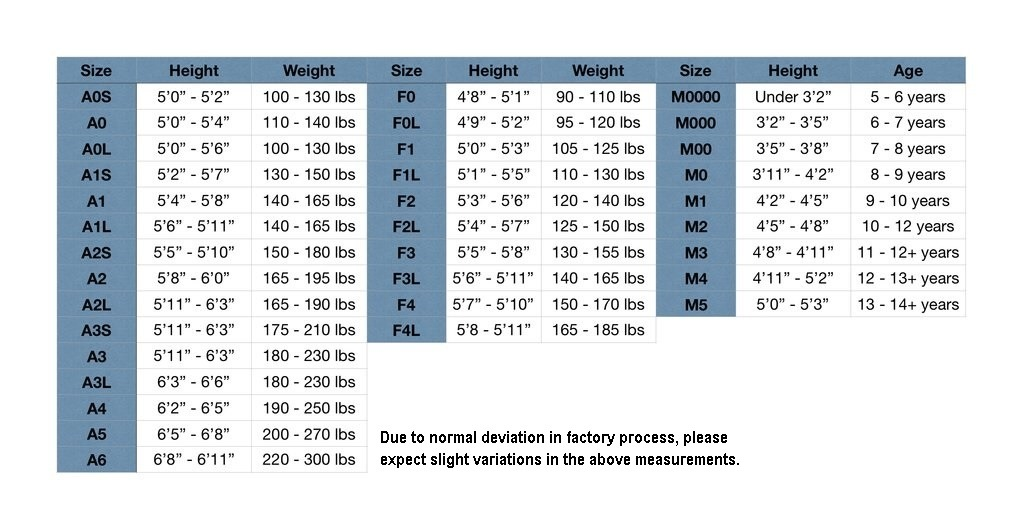 Hyperfly Jiu Jitsu Gi Size Chart (for Australia Asia New Zealand)