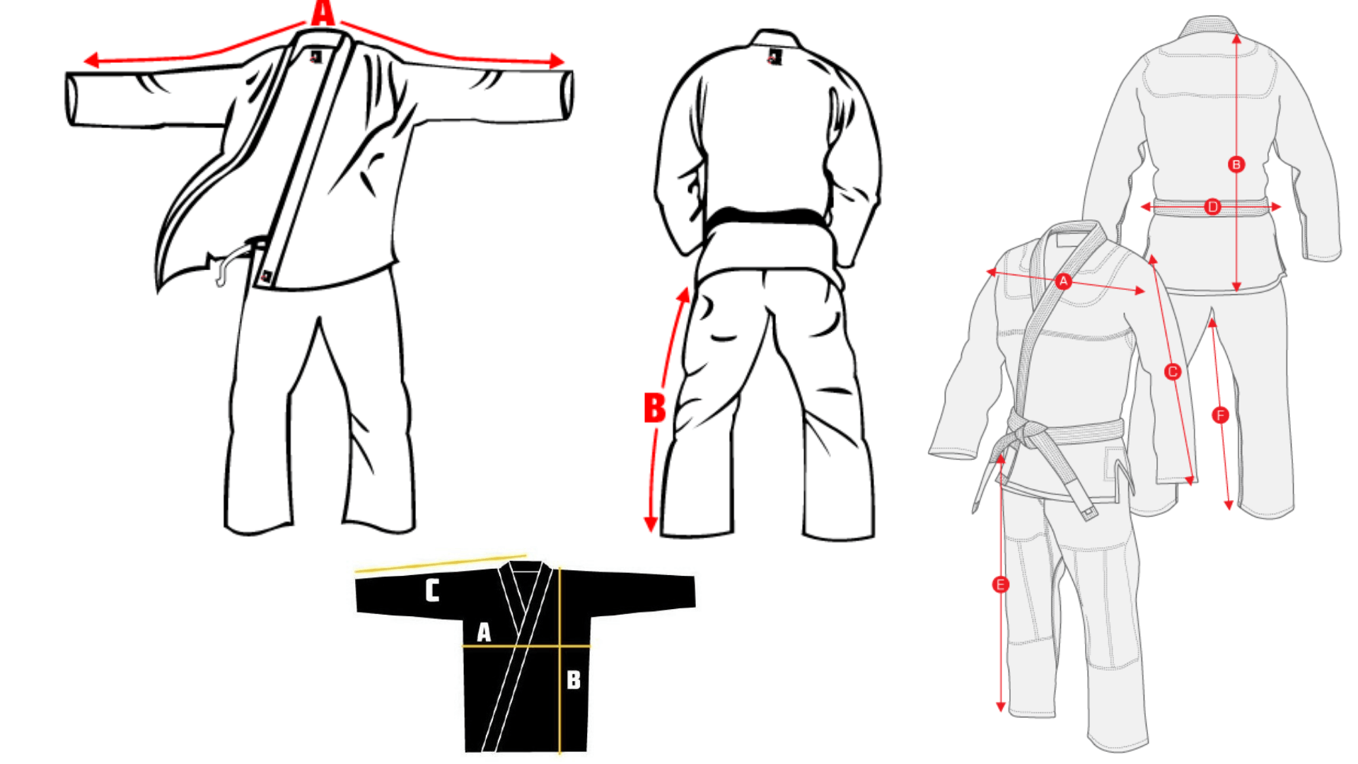 Jiu Jitsu Gi Sizes - Variations in Measurement Approaches