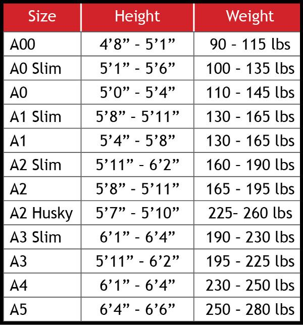 Jiu Jitsu Gi Size Chart for all Inverted Gear Gis, Rashguards, Spats, and Belts