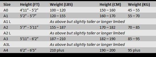 Scramble BJJ Gi Size Chart