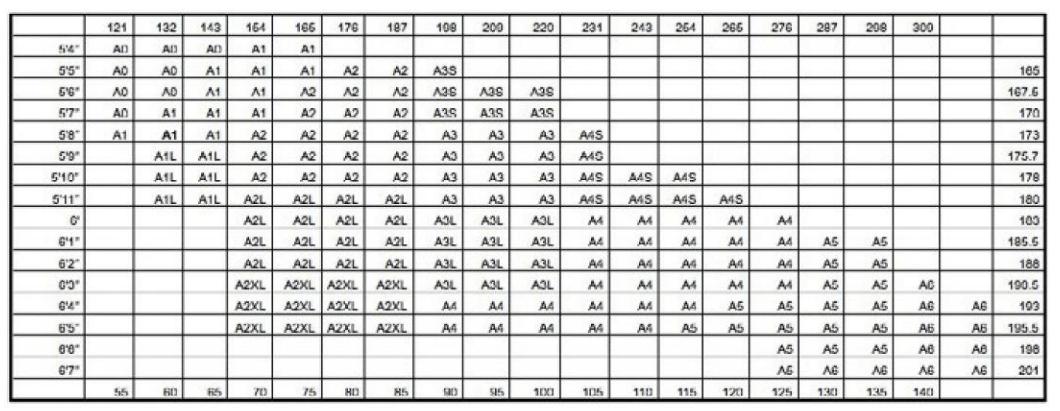 Tatami Jiu Jitsu Gi Height and Weight Size Chart