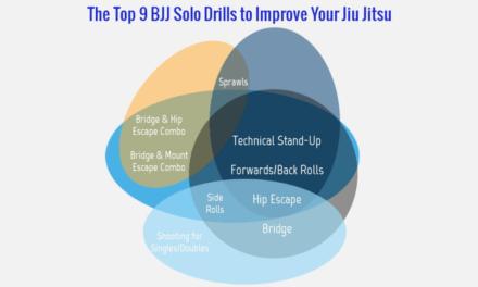 The 9 Best BJJ Solo Drills that Will Improve Your Jiu Jitsu [Plus 40+ More]