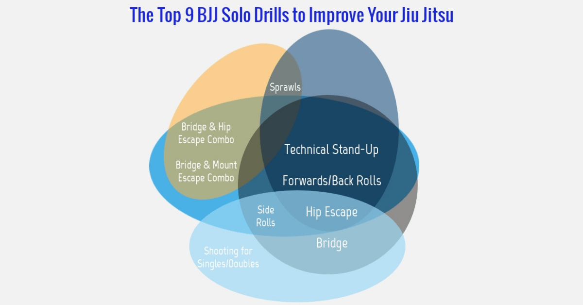 The 9 Best BJJ Solo Drills that Will Improve Your Jiu Jitsu [Plus 40+ More]