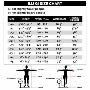 Elite Sports BJJ Gi Size Chart