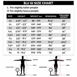 Elite Sports BJJ Gi Size Chart